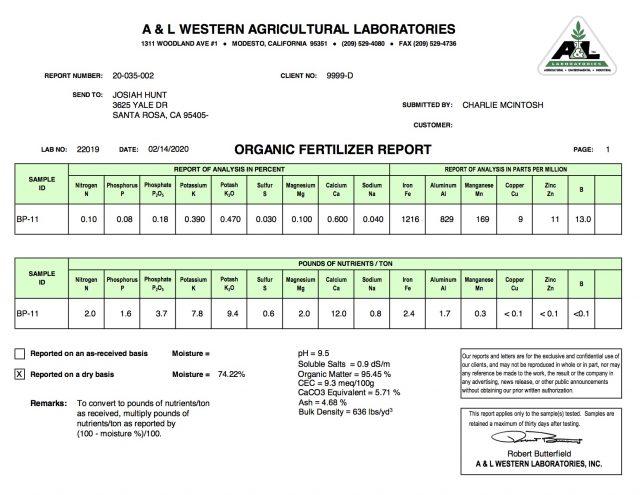 biochar lab report, blacklite pure, low ash, from A&L western labs