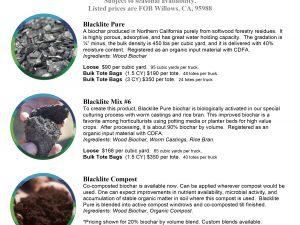 Biochar Price Sheet